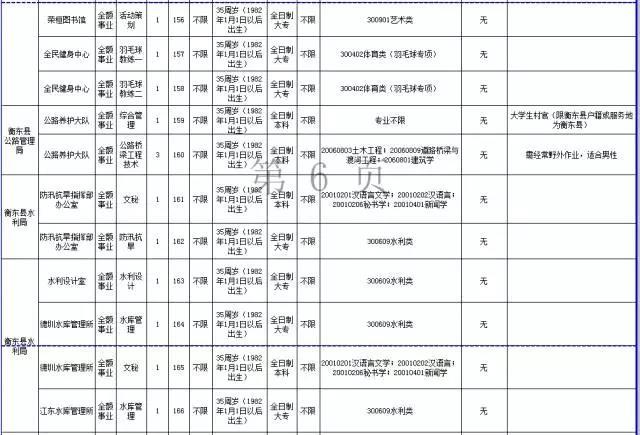 招聘431人!衡阳最新一批机关事业单位招聘招考!