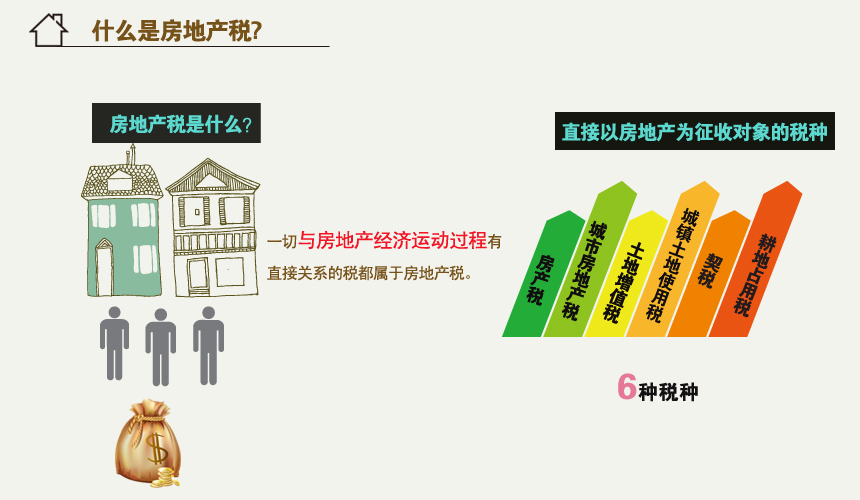 全国人大透露未来五年立法规划 房地产税法等列入