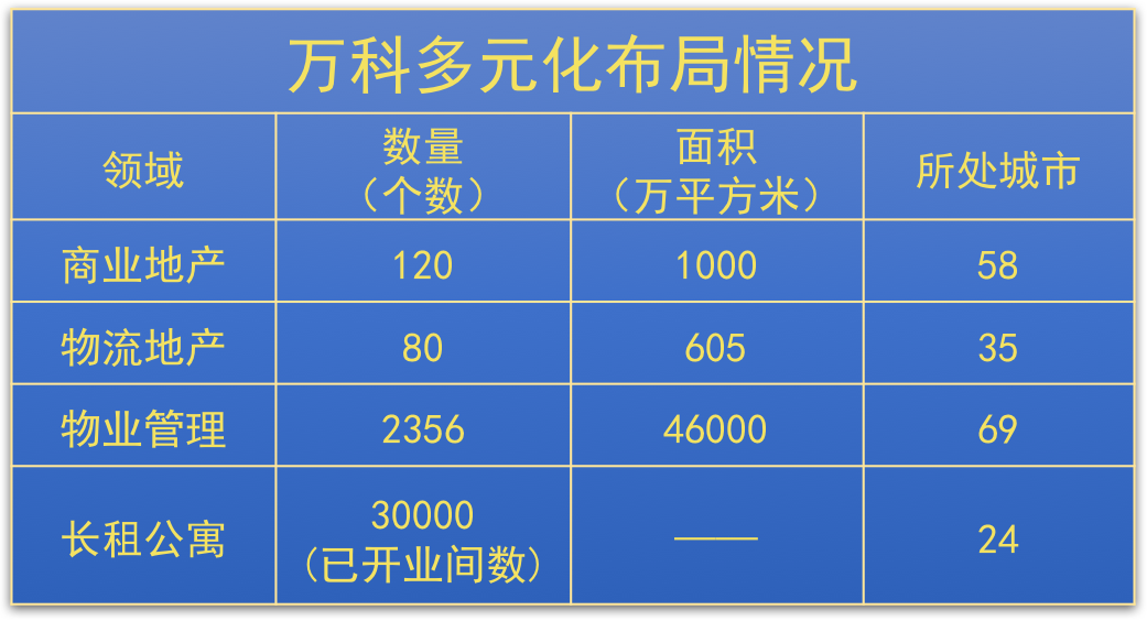 2018中国房地产卓越100榜
