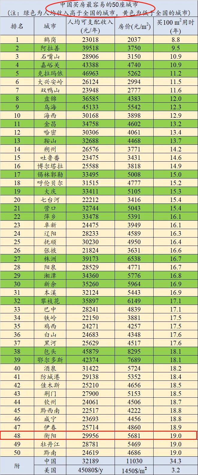 多盘下证!蒸湘某盘备案价最高达11080元/㎡,下证5天已售出近60套...